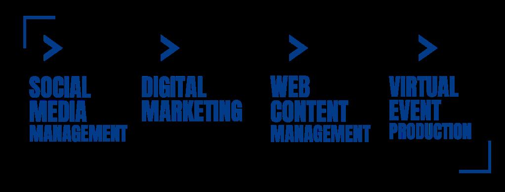 Services: Social Media Management, Digital Marketing, Web Content Management, Virtual Event Production.